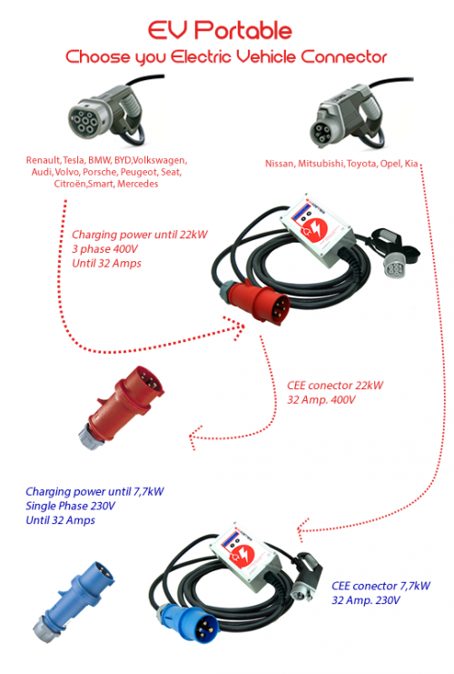 select-electric-vehicle-conector-2